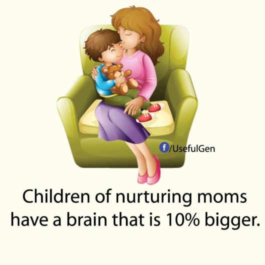 Interesting Facts About Moms