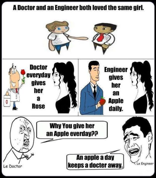 A Doctor And An Engineer