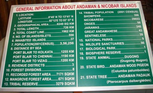 The Andaman And Nicobar Islands, India